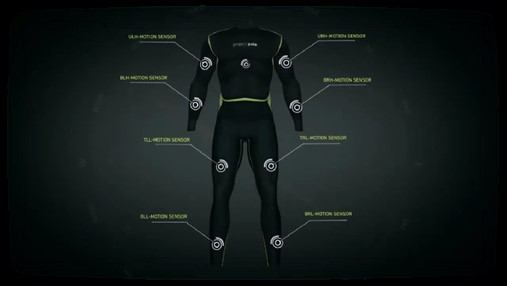 A motion capture suit with sensors